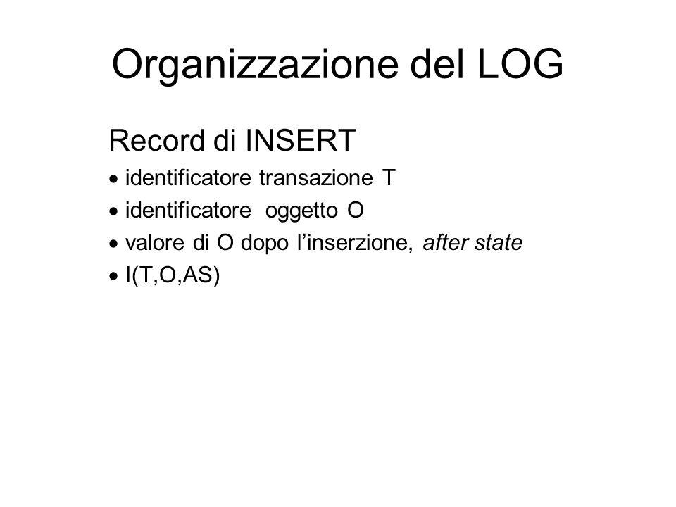 Organizzazione del LOG Record di INSERT identificatore transazione T identificatore oggetto O valore di O dopo linserzione, after state I(T,O,AS)