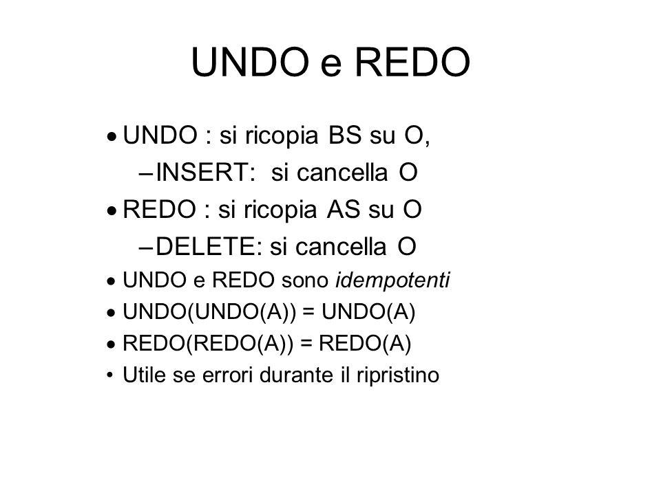 UNDO e REDO UNDO : si ricopia BS su O, –INSERT: si cancella O REDO : si ricopia AS su O –DELETE: si cancella O UNDO e REDO sono idempotenti UNDO(UNDO(A)) = UNDO(A) REDO(REDO(A)) = REDO(A) Utile se errori durante il ripristino