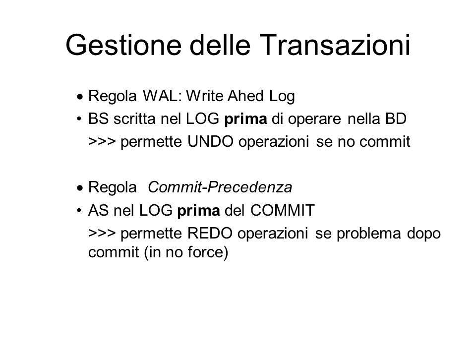 Gestione delle Transazioni Regola WAL: Write Ahed Log BS scritta nel LOG prima di operare nella BD >>> permette UNDO operazioni se no commit Regola Commit-Precedenza AS nel LOG prima del COMMIT >>> permette REDO operazioni se problema dopo commit (in no force)