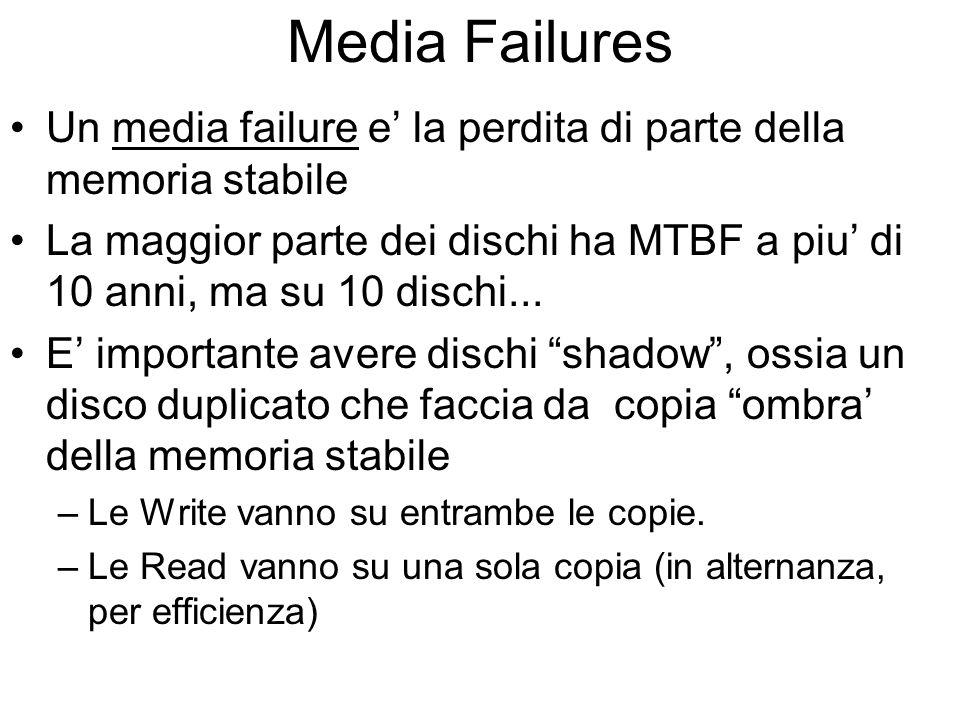 Media Failures Un media failure e la perdita di parte della memoria stabile La maggior parte dei dischi ha MTBF a piu di 10 anni, ma su 10 dischi...