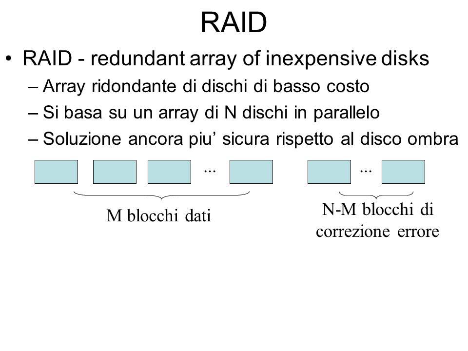 RAID RAID - redundant array of inexpensive disks –Array ridondante di dischi di basso costo –Si basa su un array di N dischi in parallelo –Soluzione ancora piu sicura rispetto al disco ombra...