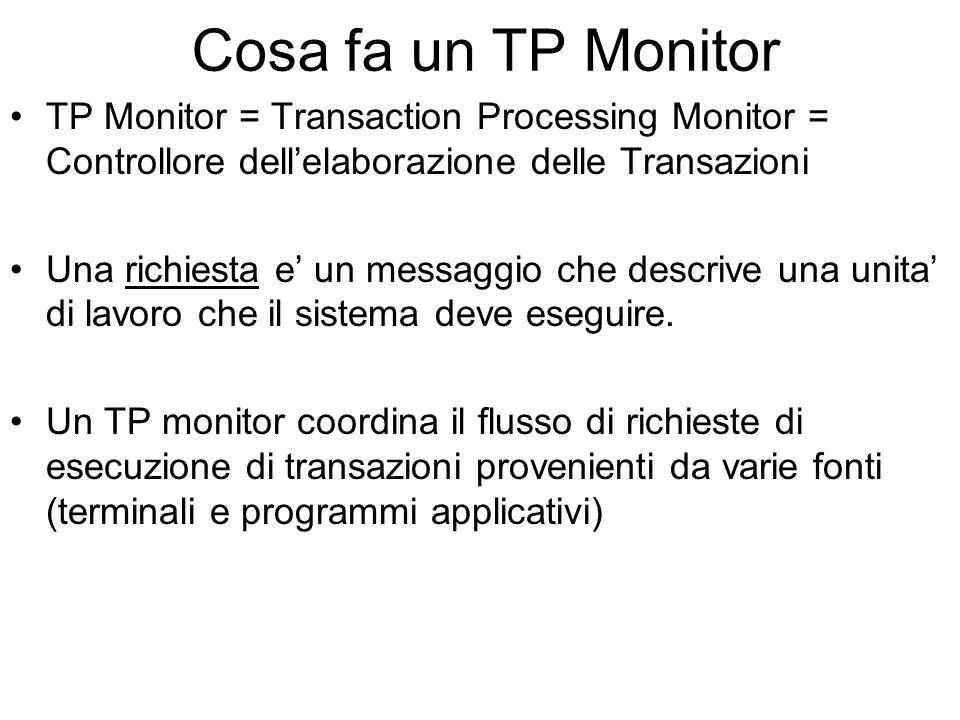 Cosa fa un TP Monitor TP Monitor = Transaction Processing Monitor = Controllore dellelaborazione delle Transazioni Una richiesta e un messaggio che descrive una unita di lavoro che il sistema deve eseguire.