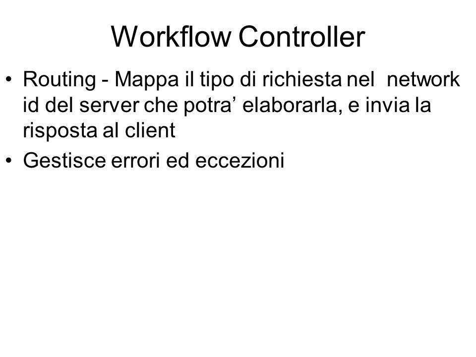 Workflow Controller Routing - Mappa il tipo di richiesta nel network id del server che potra elaborarla, e invia la risposta al client Gestisce errori ed eccezioni