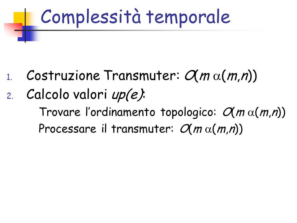 Complessità temporale 1. Costruzione Transmuter: O(m (m,n)) 2. Calcolo valori up(e): Trovare lordinamento topologico: O(m (m,n)) Processare il transmu