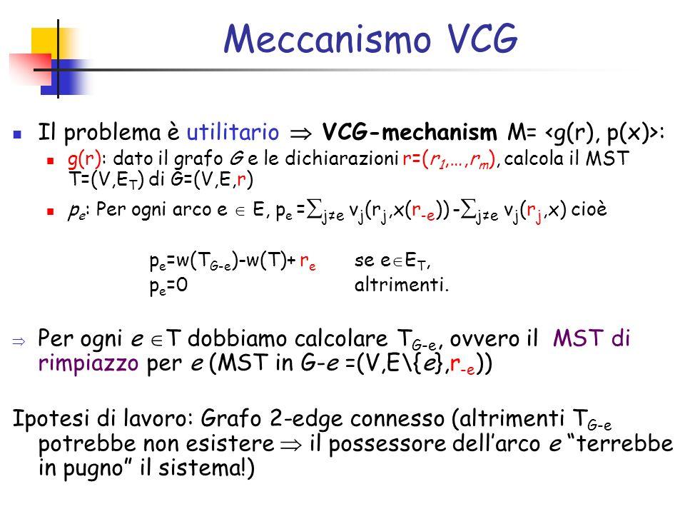 Meccanismo VCG Il problema è utilitario VCG-mechanism M= : g(r): dato il grafo G e le dichiarazioni r=(r 1,…,r m ), calcola il MST T=(V,E T ) di G=(V,