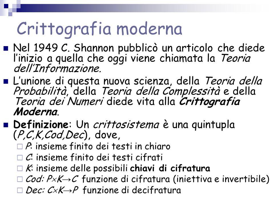 Crittografia moderna Nel 1949 C.