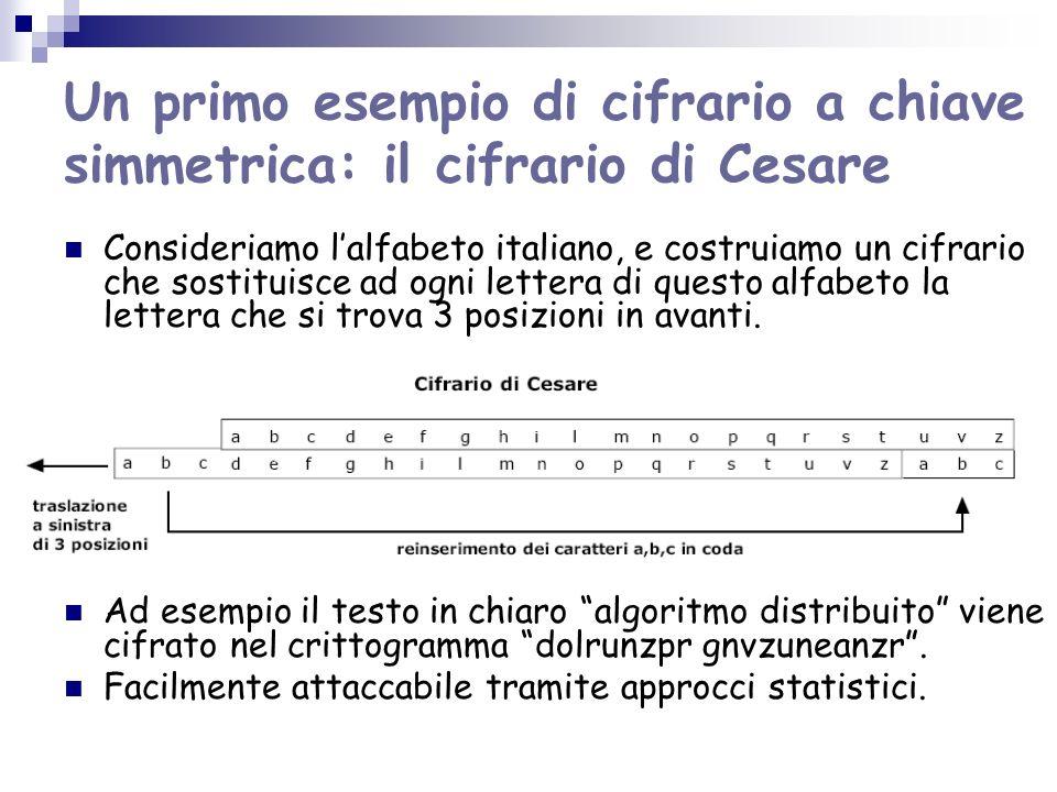 Un primo esempio di cifrario a chiave simmetrica: il cifrario di Cesare Consideriamo lalfabeto italiano, e costruiamo un cifrario che sostituisce ad ogni lettera di questo alfabeto la lettera che si trova 3 posizioni in avanti.