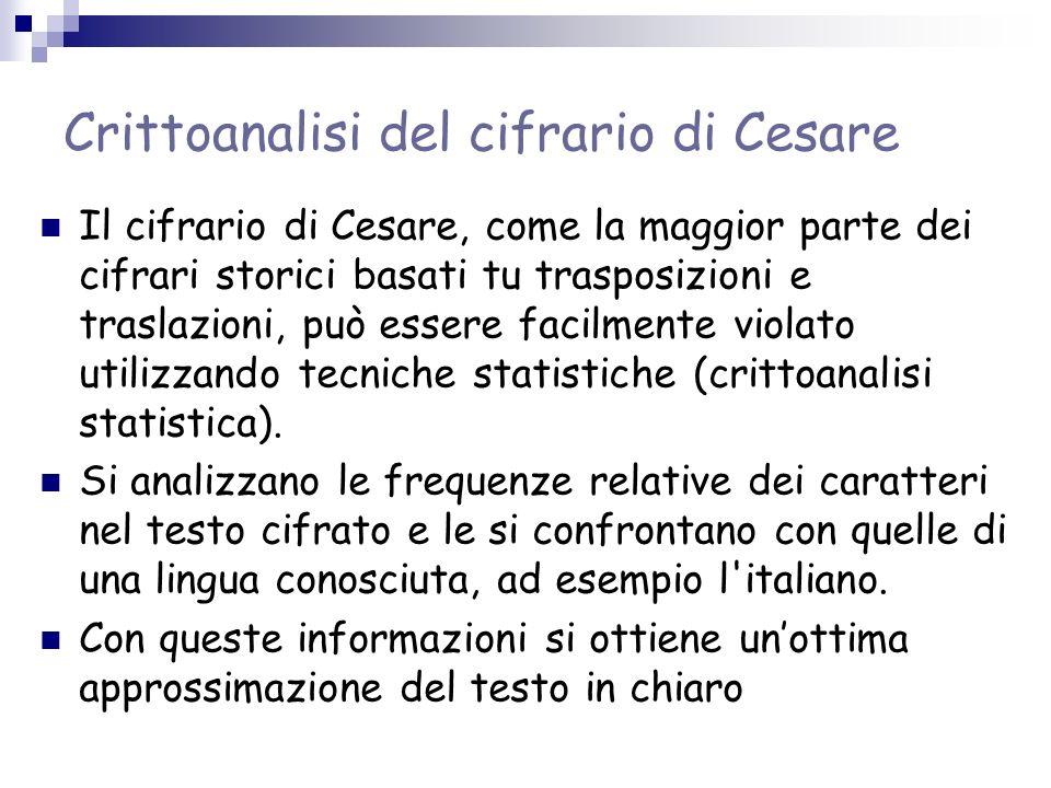 Crittoanalisi del cifrario di Cesare Il cifrario di Cesare, come la maggior parte dei cifrari storici basati tu trasposizioni e traslazioni, può essere facilmente violato utilizzando tecniche statistiche (crittoanalisi statistica).