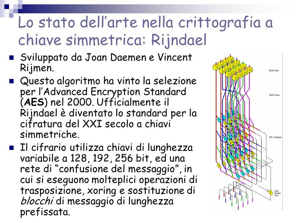 Lo stato dellarte nella crittografia a chiave simmetrica: Rijndael Sviluppato da Joan Daemen e Vincent Rijmen.