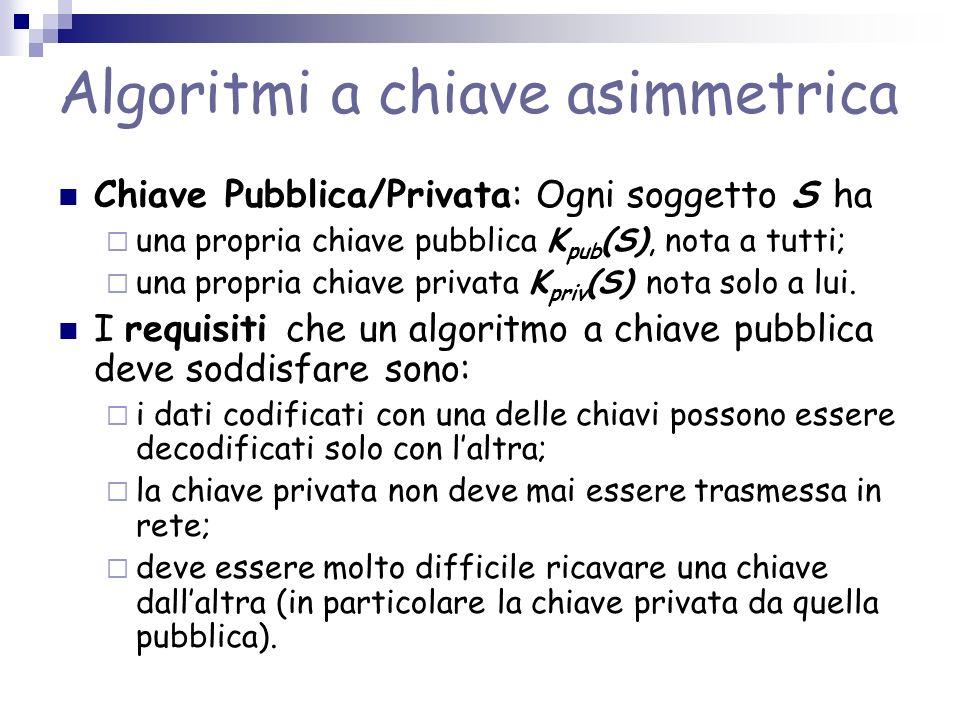 Algoritmi a chiave asimmetrica Chiave Pubblica/Privata: Ogni soggetto S ha una propria chiave pubblica K pub (S), nota a tutti; una propria chiave privata K priv (S) nota solo a lui.