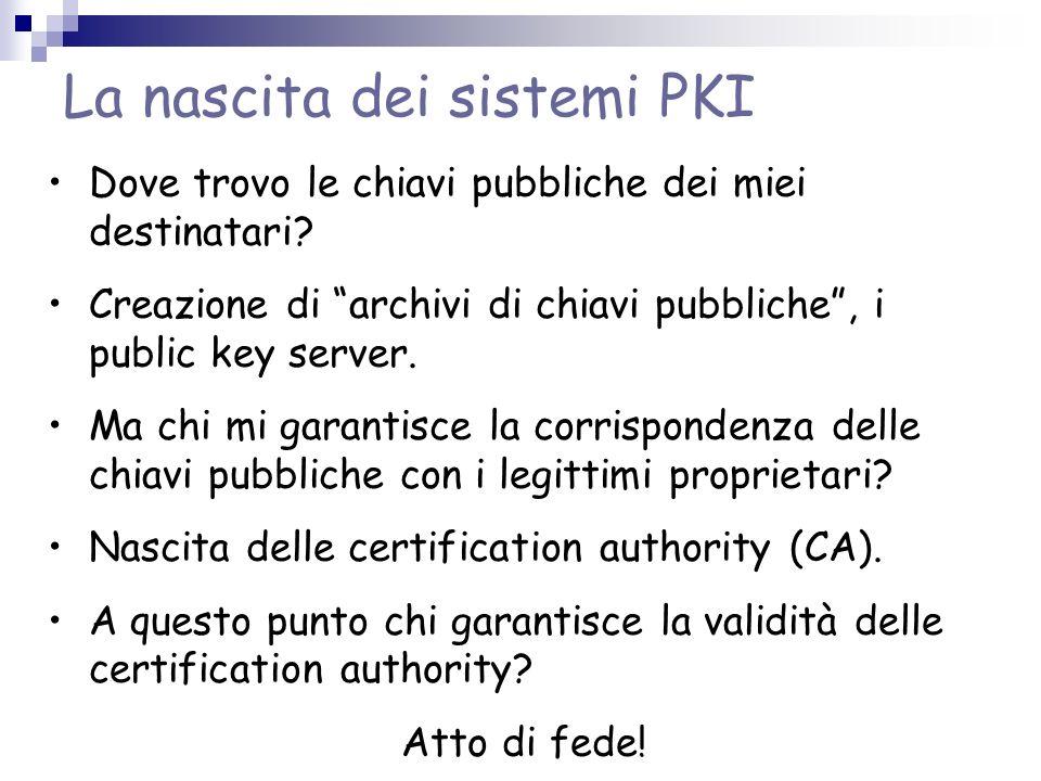 La nascita dei sistemi PKI Dove trovo le chiavi pubbliche dei miei destinatari.