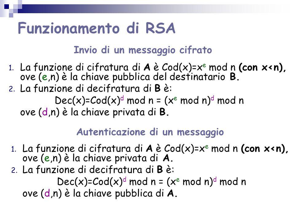 Funzionamento di RSA 1.