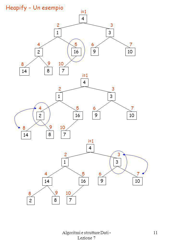 Algoritmi e strutture Dati - Lezione 7 11 Heapify – Un esempio 4 31 10 9 16 2 78 14 i=1 76 32 54 8 9 10 4 31 9 16 2 78 14 i=1 76 32 54 8 9 10 4 31 9 1