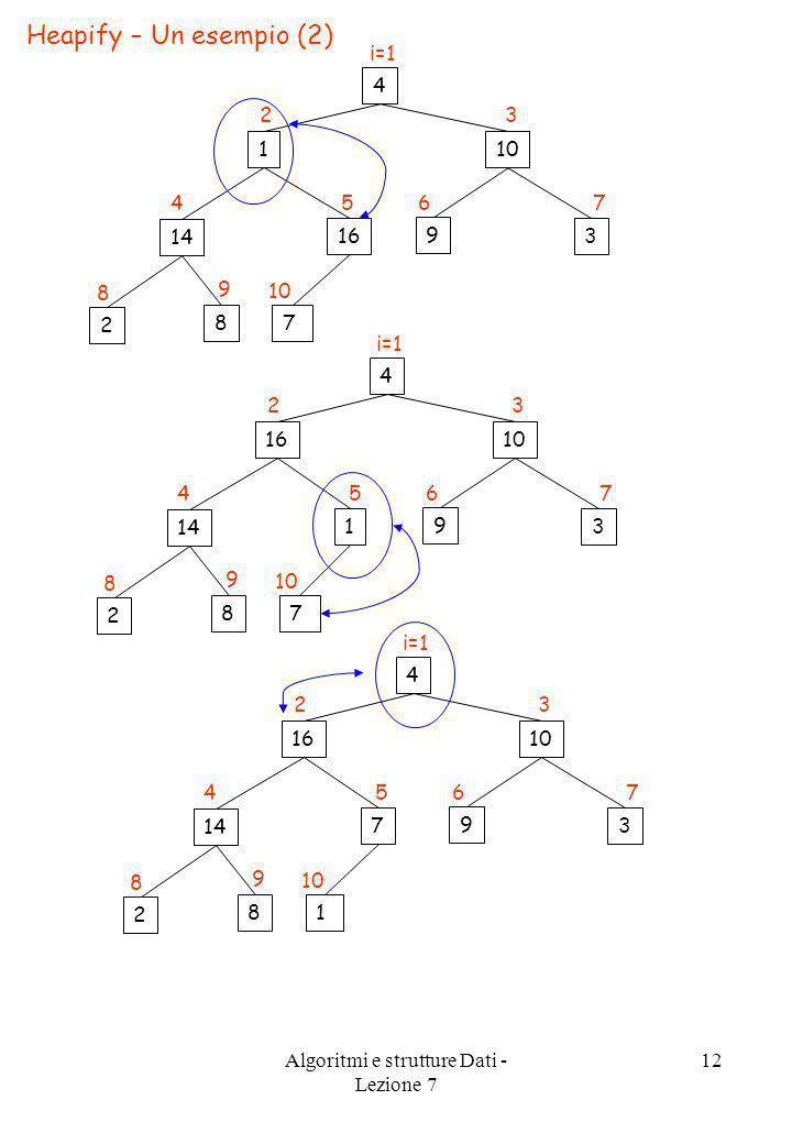 Algoritmi e strutture Dati - Lezione 7 12 Heapify – Un esempio (2) 4 101 3 9 16 14 78 2 i=1 76 32 54 8 9 10 4 16 3 9 1 14 78 2 i=1 76 32 54 8 9 10 4 1