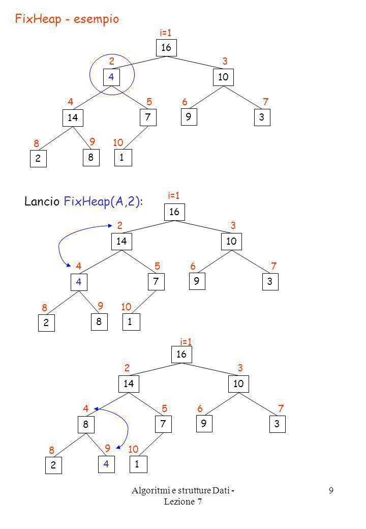 Algoritmi e strutture Dati - Lezione 7 9 FixHeap - esempio 16 104 3 9 7 14 18 2 i=1 76 32 54 8 9 10 Lancio FixHeap(A,2): 16 1014 3 9 7 4 18 2 i=1 76 3