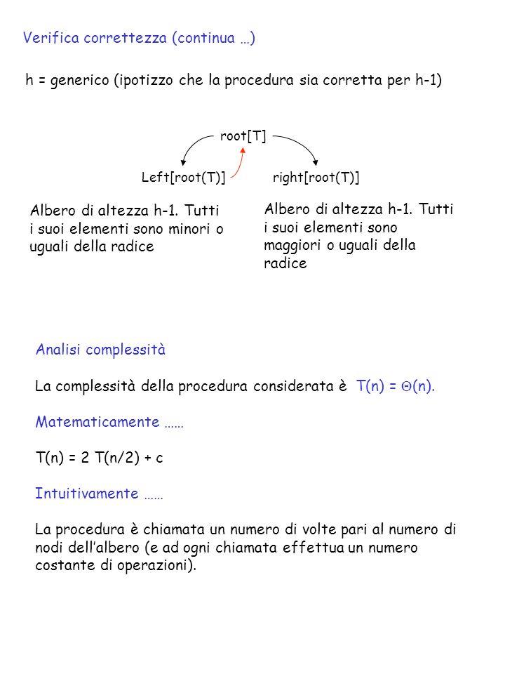 Verifica correttezza (continua …) h = generico (ipotizzo che la procedura sia corretta per h-1) root[T] Left[root(T)]right[root(T)] Albero di altezza