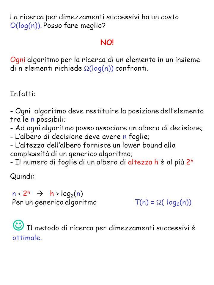 La ricerca per dimezzamenti successivi ha un costo O(log(n)). Posso fare meglio? NO! Ogni algoritmo per la ricerca di un elemento in un insieme di n e