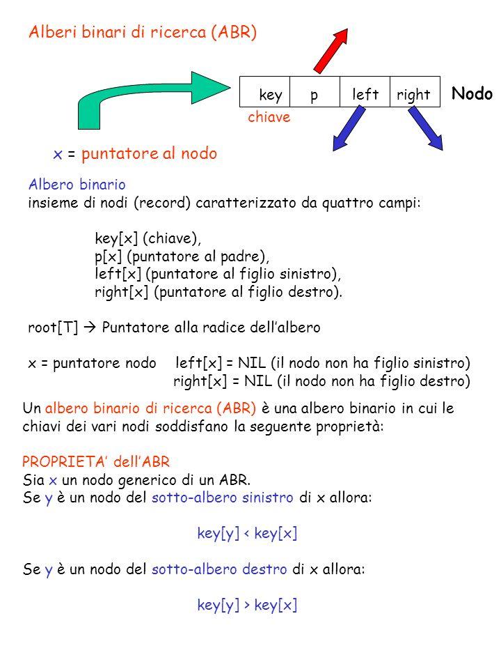 Alberi binari di ricerca (ABR) Un albero binario di ricerca (ABR) è una albero binario in cui le chiavi dei vari nodi soddisfano la seguente proprietà