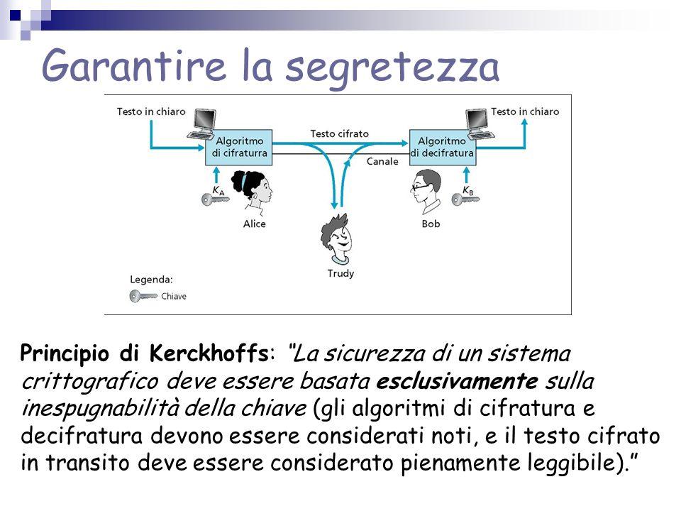 Garantire la segretezza Principio di Kerckhoffs: La sicurezza di un sistema crittografico deve essere basata esclusivamente sulla inespugnabilità dell