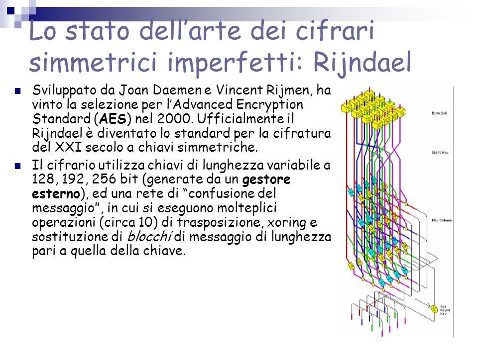 Lo stato dellarte dei cifrari simmetrici imperfetti: Rijndael Sviluppato da Joan Daemen e Vincent Rijmen, ha vinto la selezione per lAdvanced Encrypti