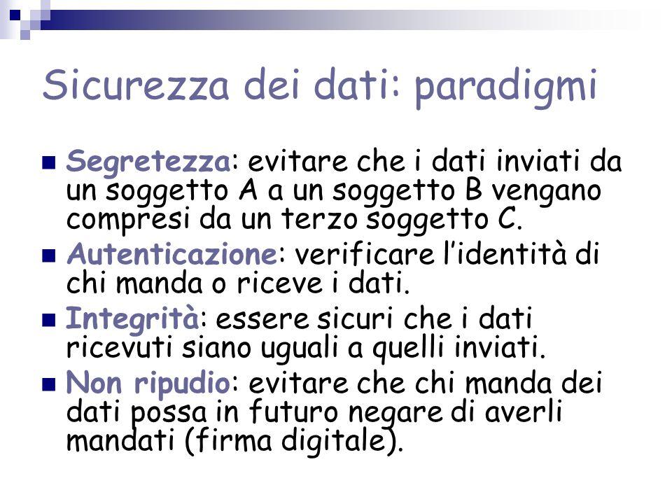 Sicurezza dei dati: paradigmi Segretezza: evitare che i dati inviati da un soggetto A a un soggetto B vengano compresi da un terzo soggetto C. Autenti
