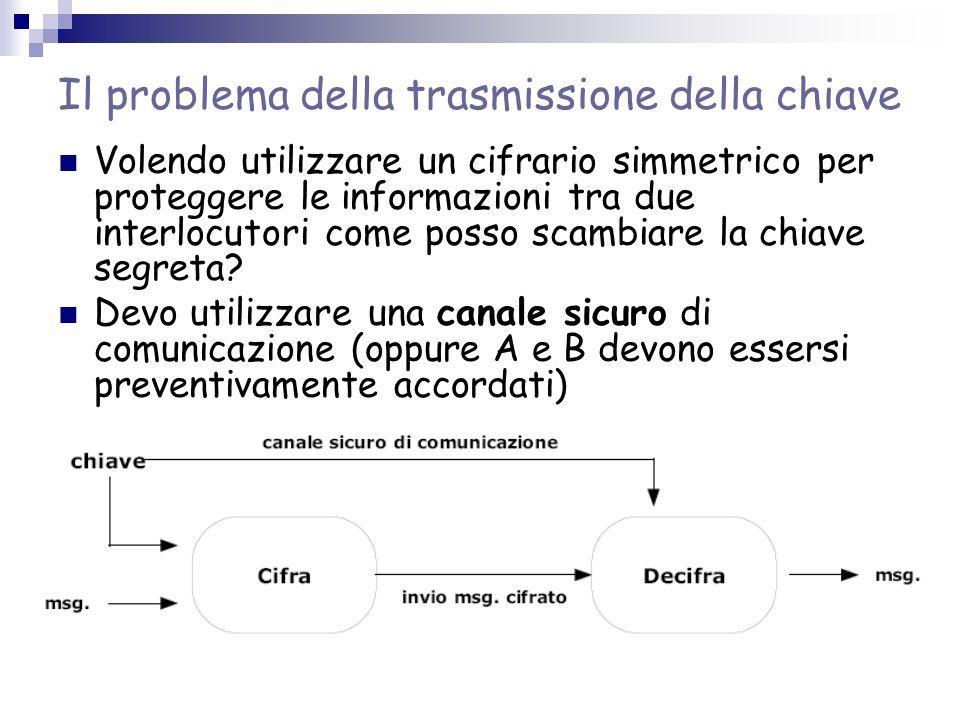 Il problema della trasmissione della chiave Volendo utilizzare un cifrario simmetrico per proteggere le informazioni tra due interlocutori come posso