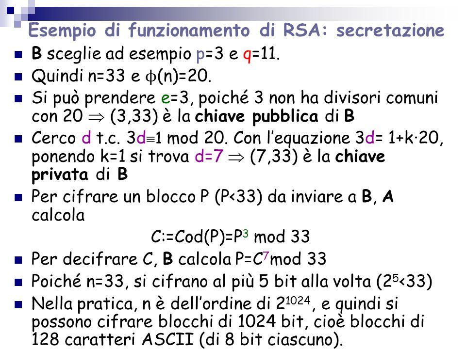 Esempio di funzionamento di RSA: secretazione B sceglie ad esempio p=3 e q=11. Quindi n=33 e ϕ (n)=20. Si può prendere e=3, poiché 3 non ha divisori c