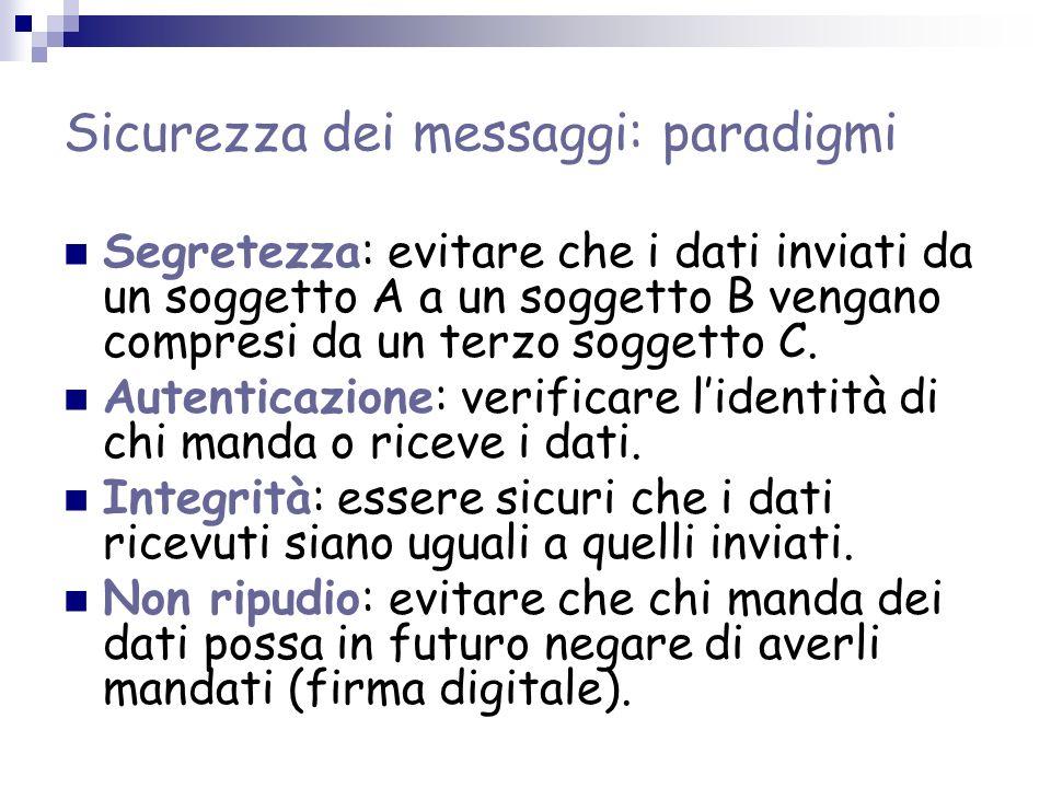 Sicurezza dei messaggi: paradigmi Segretezza: evitare che i dati inviati da un soggetto A a un soggetto B vengano compresi da un terzo soggetto C. Aut