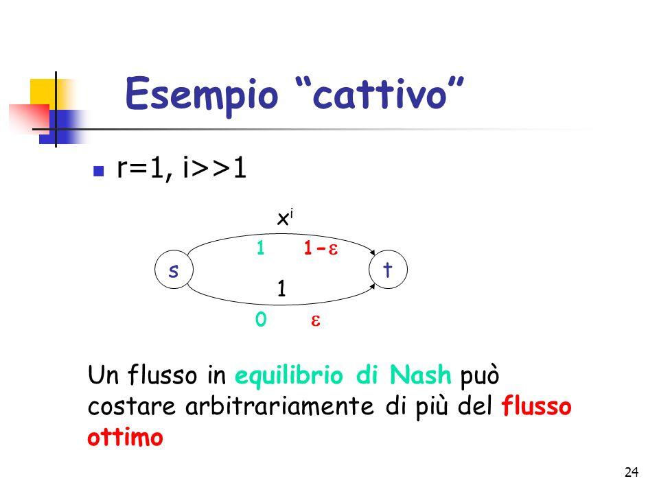 24 Esempio cattivo r=1, i>>1 st xixi 1 0 1 1 - Un flusso in equilibrio di Nash può costare arbitrariamente di più del flusso ottimo
