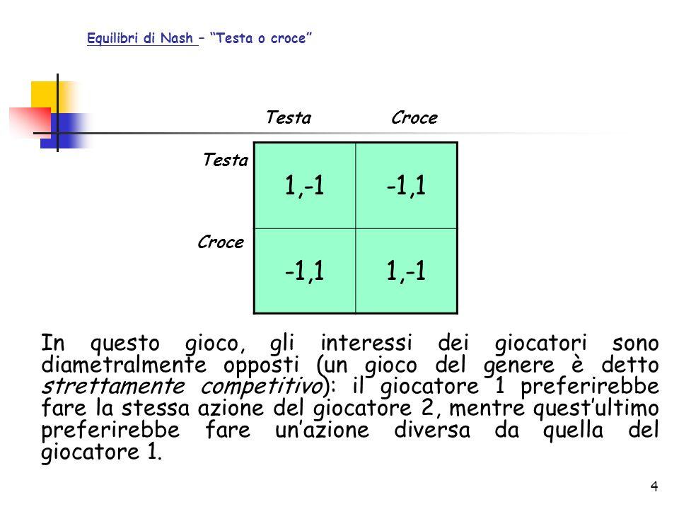5 Controllando le quattro possibili coppie di azioni possiamo immediatamente vedere che questo gioco non ha un NE: (Testa,Testa) non può essere un equilibrio di Nash perché allagente 2 conviene passare da Testa a Croce portando, così, il suo guadagno da -1 a +1.
