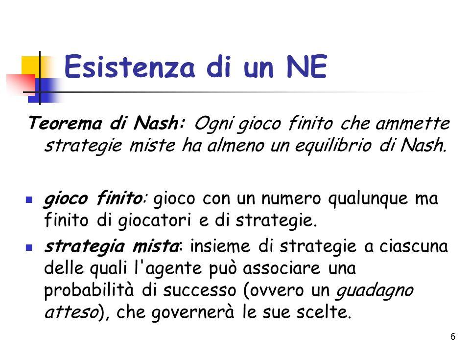 6 Esistenza di un NE Teorema di Nash: Ogni gioco finito che ammette strategie miste ha almeno un equilibrio di Nash. gioco finito: gioco con un numero