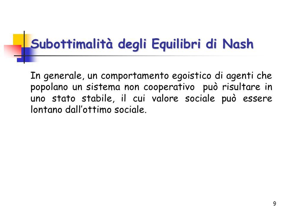 9 Subottimalità degli Equilibri di Nash In generale, un comportamento egoistico di agenti che popolano un sistema non cooperativo può risultare in uno