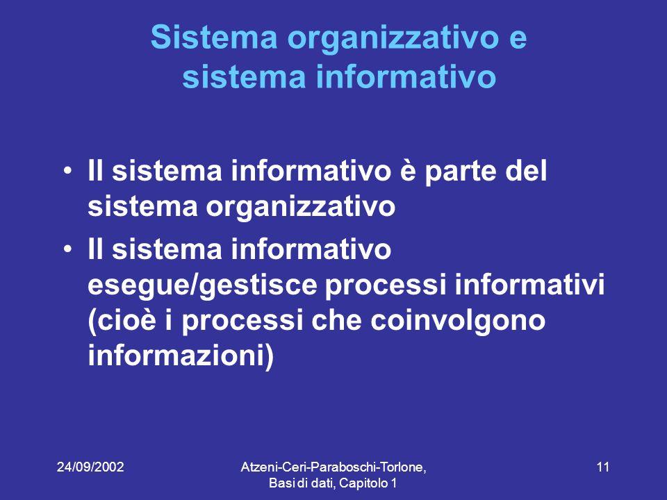 24/09/2002Atzeni-Ceri-Paraboschi-Torlone, Basi di dati, Capitolo 1 11 Sistema organizzativo e sistema informativo Il sistema informativo è parte del sistema organizzativo Il sistema informativo esegue/gestisce processi informativi (cioè i processi che coinvolgono informazioni)