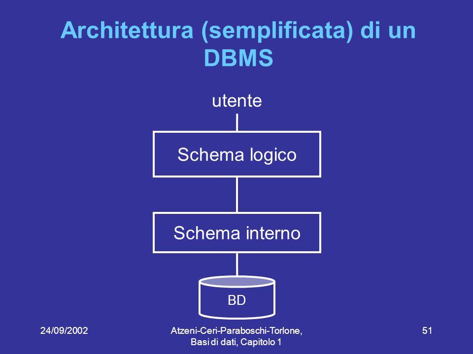 24/09/2002Atzeni-Ceri-Paraboschi-Torlone, Basi di dati, Capitolo 1 51 Architettura (semplificata) di un DBMS BD Schema logico Schema interno utente
