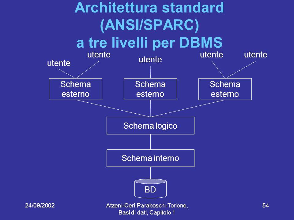 24/09/2002Atzeni-Ceri-Paraboschi-Torlone, Basi di dati, Capitolo 1 54 Architettura standard (ANSI/SPARC) a tre livelli per DBMS BD Schema logico Schema esterno Schema interno Schema esterno Schema esterno utente