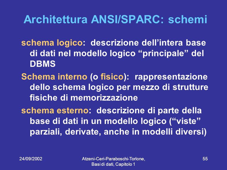 24/09/2002Atzeni-Ceri-Paraboschi-Torlone, Basi di dati, Capitolo 1 55 Architettura ANSI/SPARC: schemi schema logico: descrizione dellintera base di dati nel modello logico principale del DBMS Schema interno (o fisico): rappresentazione dello schema logico per mezzo di strutture fisiche di memorizzazione schema esterno: descrizione di parte della base di dati in un modello logico (viste parziali, derivate, anche in modelli diversi)