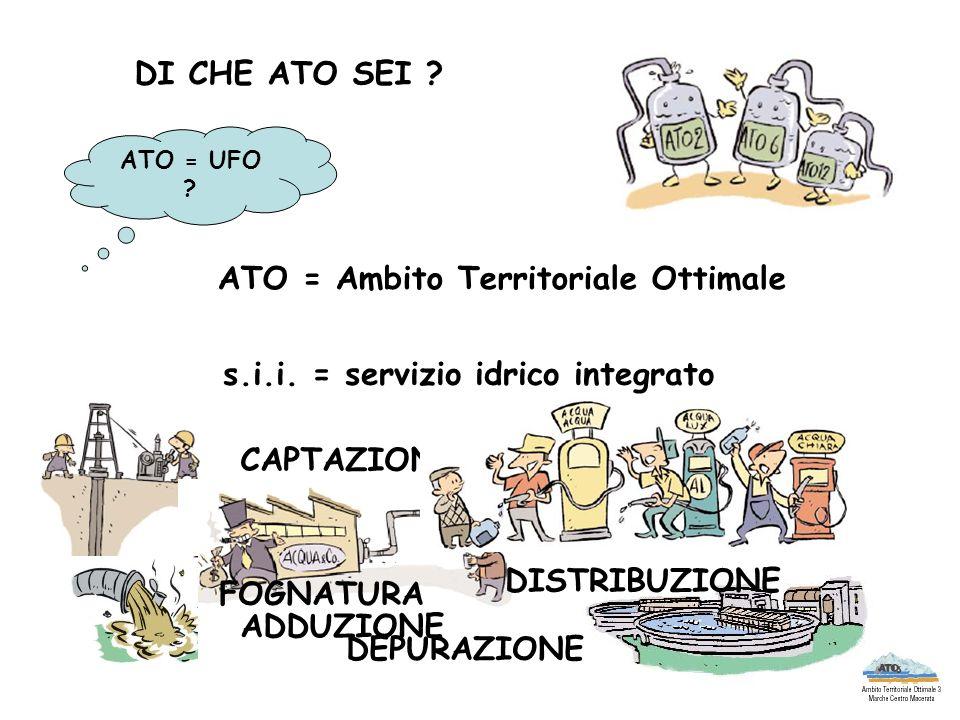 DI CHE ATO SEI ? ATO = UFO ? ATO = Ambito Territoriale Ottimale s.i.i. = servizio idrico integrato CAPTAZIONE ADDUZIONE DISTRIBUZIONE DEPURAZIONE FOGN