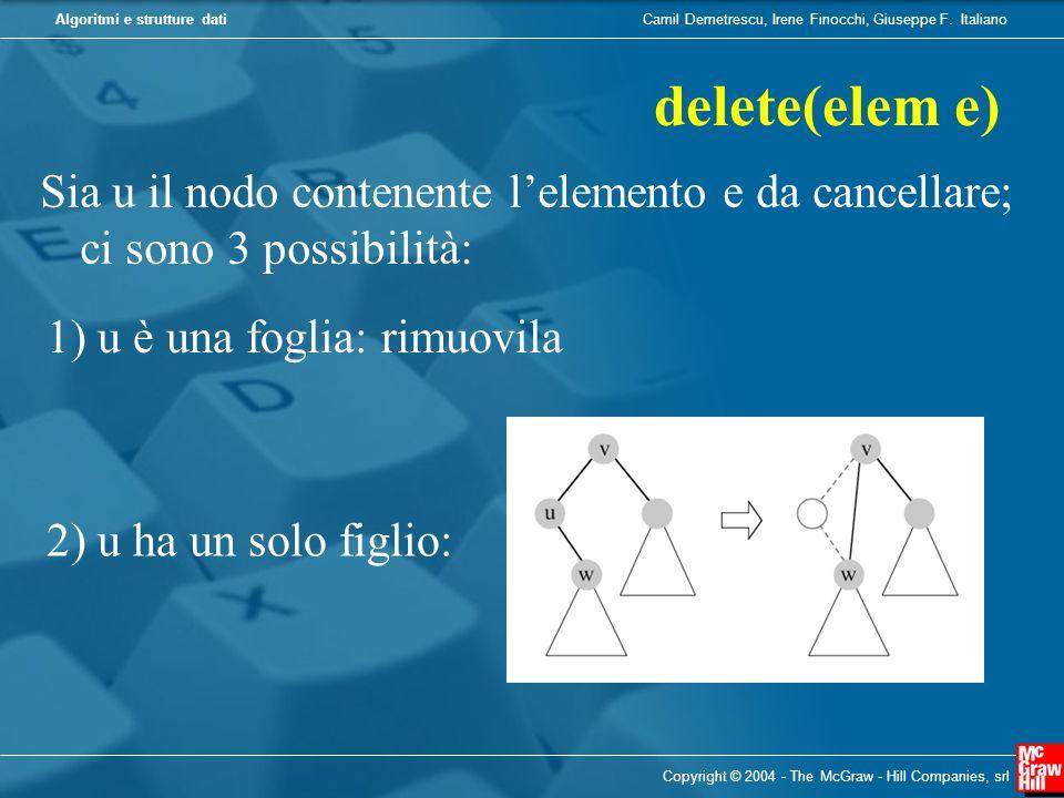Camil Demetrescu, Irene Finocchi, Giuseppe F. ItalianoAlgoritmi e strutture dati Copyright © 2004 - The McGraw - Hill Companies, srl delete(elem e) Si