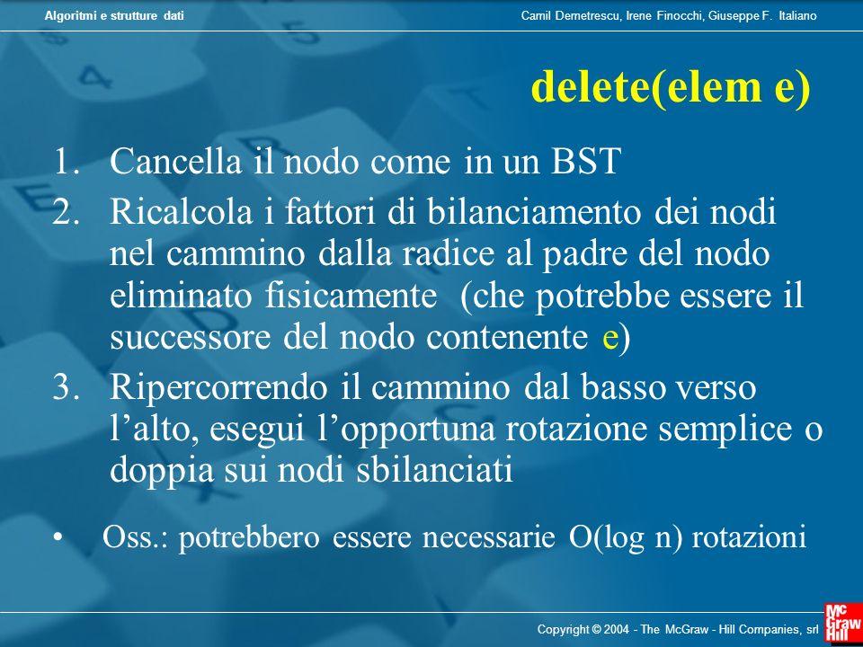 Camil Demetrescu, Irene Finocchi, Giuseppe F. ItalianoAlgoritmi e strutture dati Copyright © 2004 - The McGraw - Hill Companies, srl delete(elem e) 1.
