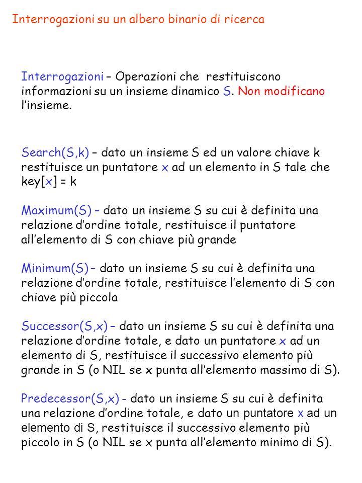 Interrogazioni su un albero binario di ricerca Search(S,k) – dato un insieme S ed un valore chiave k restituisce un puntatore x ad un elemento in S tale che key[x] = k Maximum(S) – dato un insieme S su cui è definita una relazione dordine totale, restituisce il puntatore allelemento di S con chiave più grande Minimum(S) – dato un insieme S su cui è definita una relazione dordine totale, restituisce lelemento di S con chiave più piccola Successor(S,x) – dato un insieme S su cui è definita una relazione dordine totale, e dato un puntatore x ad un elemento di S, restituisce il successivo elemento più grande in S (o NIL se x punta allelemento massimo di S).