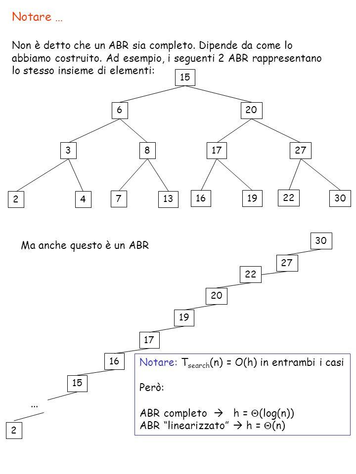 Nodo con due figli 15 618 391720 24 13 10 7 Tree-Delete(T,k) z=Tree-search(root[T],k) If (z NIL) then If (left[z]=NIL) o (right[z]=NIL) then y z else y Tree-Successor(z) y = successore di z If (left[y] NIL) then x left[y] else x right[y] x = figlio destro del succes.