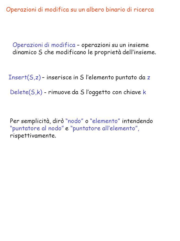 Operazioni di modifica su un albero binario di ricerca Insert(S,z) – inserisce in S lelemento puntato da z Delete(S,k) - rimuove da S loggetto con chiave k Per semplicità, dirò nodo o elemento intendendo puntatore al nodo e puntatore allelemento, rispettivamente.