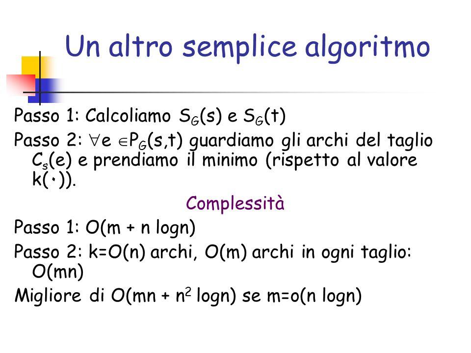 Un altro semplice algoritmo Passo 1: Calcoliamo S G (s) e S G (t) Passo 2: e P G (s,t) guardiamo gli archi del taglio C s (e) e prendiamo il minimo (rispetto al valore k( ٠ )).