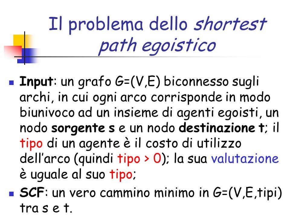 Il problema dello shortest path egoistico Input: un grafo G=(V,E) biconnesso sugli archi, in cui ogni arco corrisponde in modo biunivoco ad un insieme di agenti egoisti, un nodo sorgente s e un nodo destinazione t; il tipo di un agente è il costo di utilizzo dellarco (quindi tipo > 0); la sua valutazione è uguale al suo tipo; SCF: un vero cammino minimo in G=(V,E,tipi) tra s e t.