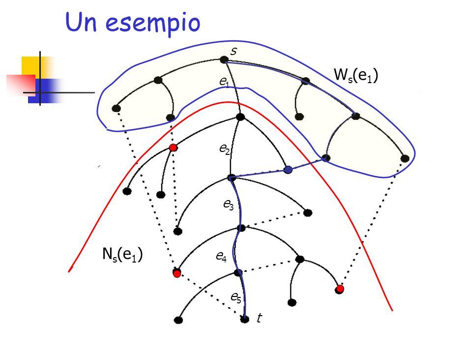 Un esempio N s (e 1 ) e1e1 e2e2 e3e3 e5e5 e4e4 s t W s (e 1 )