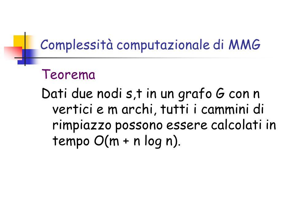 Complessità computazionale di MMG Teorema Dati due nodi s,t in un grafo G con n vertici e m archi, tutti i cammini di rimpiazzo possono essere calcola