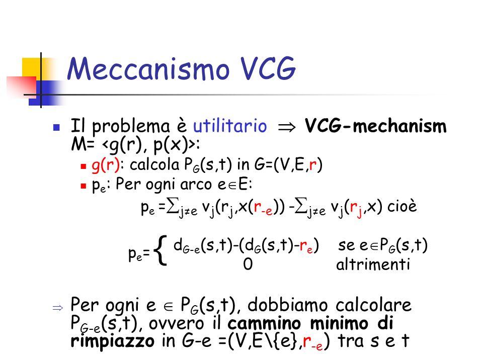 Meccanismo VCG Il problema è utilitario VCG-mechanism M= : g(r): calcola P G (s,t) in G=(V,E,r) p e : Per ogni arco e E: p e = je v j (r j,x(r - e ))