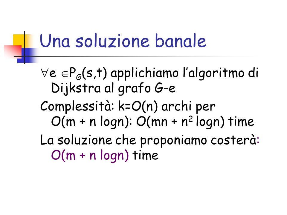 Una soluzione banale e P G (s,t) applichiamo lalgoritmo di Dijkstra al grafo G-e Complessità: k=O(n) archi per O(m + n logn): O(mn + n 2 logn) time La soluzione che proponiamo costerà: O(m + n logn) time