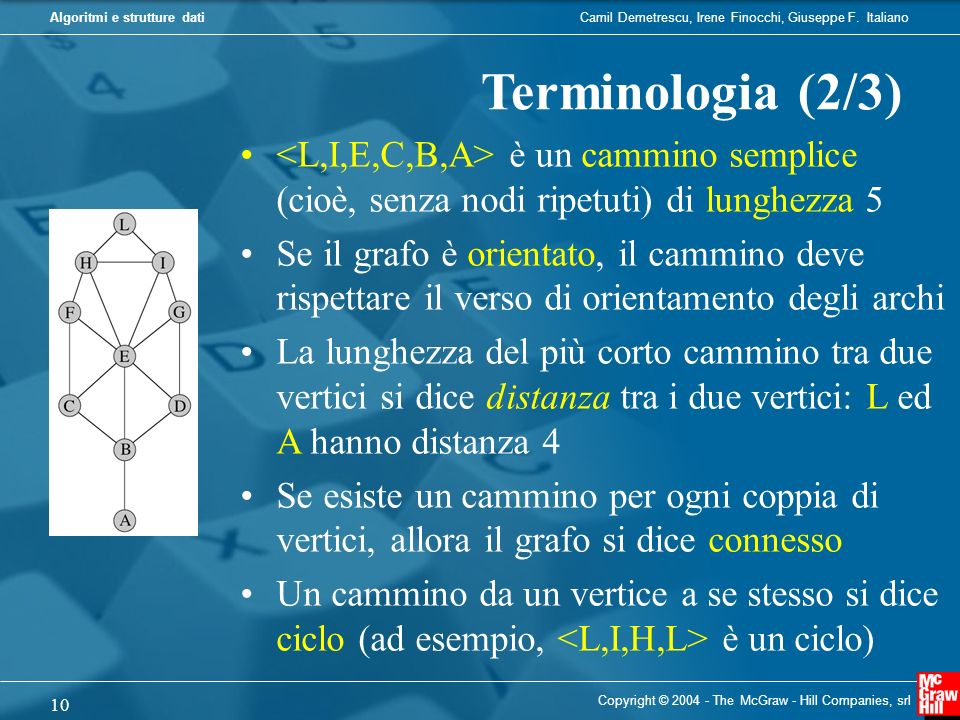 Camil Demetrescu, Irene Finocchi, Giuseppe F. ItalianoAlgoritmi e strutture dati Copyright © 2004 - The McGraw - Hill Companies, srl 10 Terminologia (