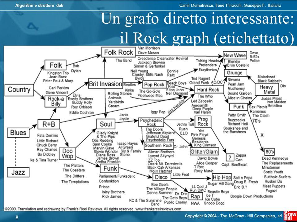 Camil Demetrescu, Irene Finocchi, Giuseppe F. ItalianoAlgoritmi e strutture dati Copyright © 2004 - The McGraw - Hill Companies, srl 8 Un grafo dirett
